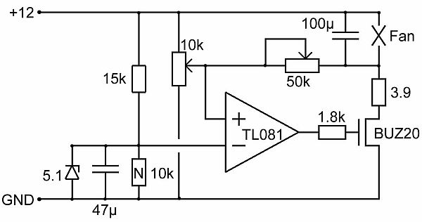 turatie ventilator functie de temperatura