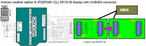 arduino weather station on P20 2R1G1B HUB40A display schematic